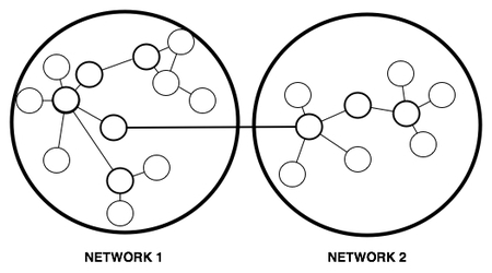 Influencer_network_3